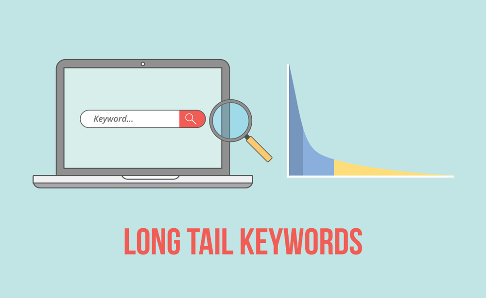 seo website long tail keyword